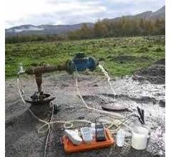 Ground Water Survey