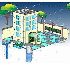 Rain Water Harvesting Consultants And Contractors